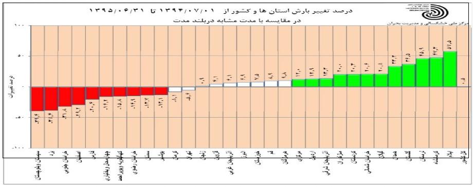 %d8%a8%d8%a7%d8%b1%d8%b4-%da%a9%d9%84-%da%a9%d8%b4%d9%88%d8%b1